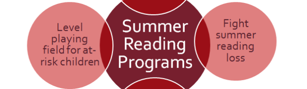 The data-driven case for library Summer Reading Programs