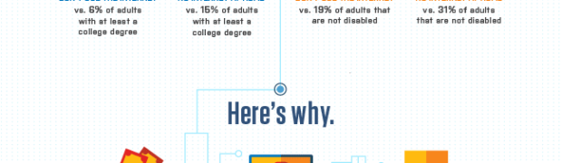 Digital Inclusion Infographic